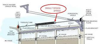 garage door spring repairGarage Garage Door Spring Tension  Home Garage Ideas