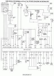 7 3 alternator wiring diagram wiring diagrams mazda 3 alternator wiring diagram 1991 saturn alternator wiring diagram saturn wiring diagram for cars Mazda 3 Alternator Wiring Diagram