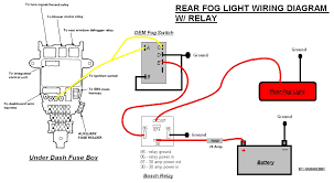 wiring diagram for fog lights the wiring diagram 2010 honda civic fog light wiring diagrams 2010 wiring wiring diagram