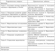 Подготовка курсовой работы реферата понятие курсовой работы  Типовая структура курсовой работы реферата