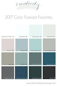 T Remarkable Pottery Barn Paint Colors Decorating With Blue  Color Forecasts  Made Easy