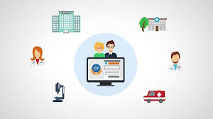 Best Research Report On Private Duty Home Care Software