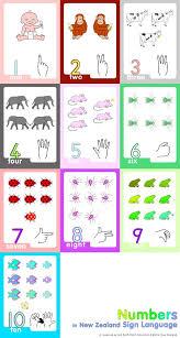 Preschool Number Chart 1 10 2nd Grade Spelling Worksheets Printable Free 2nd Grade Math