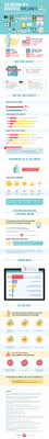 best ideas about lance illustration jobs the anatomy of a successful lancer infographic