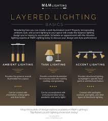 layered lighting. Ambient Lighting Layered T