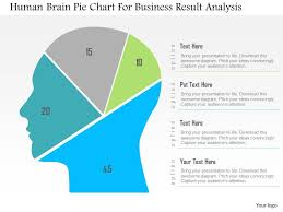 Brain Chart 1214 Human Brain Pie Chart For Business Result Analysis
