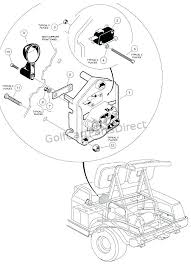 1989 club car solenoid wiring diagram best place to wiring club car golf cart 36 volt battery wiring diagram 36v batteries forward reverse switch