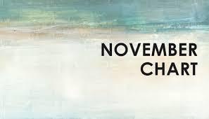 Top Charts November 2012 November Chart Top 10