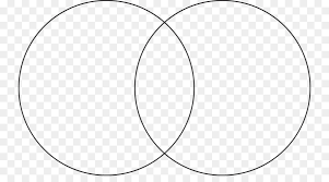 Triple Venn Diagram Venn Diagram Transparent Free Wiring Diagram For You