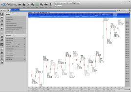 Gann Swing Chart Software Gann Swing Charts Market Analyst Software