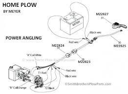 fisher plow solenoid wiring schematic wiring diagrams schematic boss snow plow solenoid wiring diagram wiring diagram library fisher minute mount 2 wiring diagram fisher plow solenoid wiring schematic