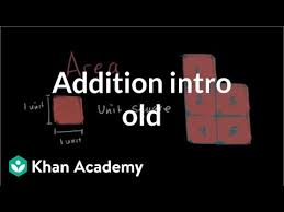 Intro To Area And Unit Squares Video Khan Academy