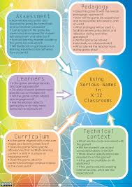 writing email essay worksheet pdf
