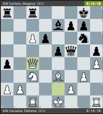 Carlsen Defeats Caruana To Retain World Chess Championship In Tie