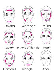 it is important to learn the shape of your face because diffe make up hair styles and gles look diffe based upon the shape of your face