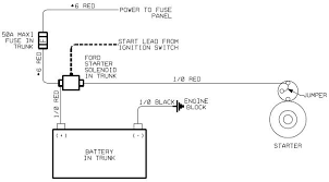 remote ford solenoid for gm no hot start basic wiring diagram for remote solenoid