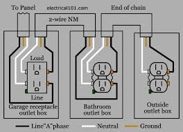 gfci outlet wiring diagram unique switch controlled receptacle wiring diagram for gfci receptacle gfci outlet wiring diagram gfci load wiring electrical 101