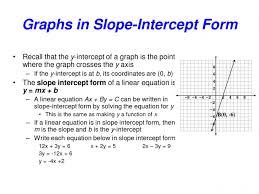 ravishing unit 2 linear equations mes mathematics graphing using intercepts worksheet 633213569 graphing using intercepts worksheet