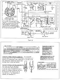 wiring diagram for 2002 polaris sportsman 500 wiring discover polaris sportsman 850 wiring diagram