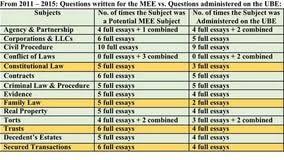 evolution essay questions custom made paper punch custom essay evolution essay questions