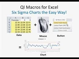 Qi Charts Qi Macros Introduces Levey Jennings Dashboard Knowware