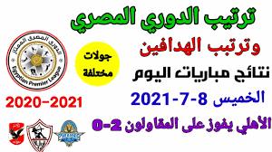 ترتيب الدوري المصري وترتيب الهدافين ونتائج مباريات اليوم الخميس 8-7-2021/الأهلي  يفوز على المقاولون - YouTube
