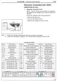 jz ge pnp wiring guide