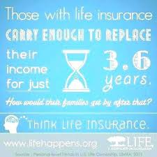 Free Life Insurance Quotes Online Enchanting Lovely Whole Life Insurance Quotes Online Instant Or Best Life