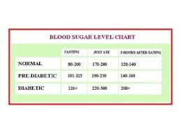 Normal Blood Sugar Levels Chart For Non Diabetic Normal Blood Sugar Levels For Non Diabetic Child