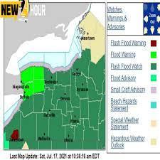 flash Flood watch warning for GLOW ...