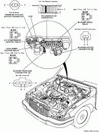 Buick regal auto images and specification buick photo lesabre fuse box location large size