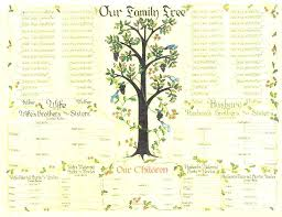 Photo Book Template For Family Tree All Free Templates To Download