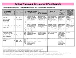 Employee Development Plan Employee Development Plans Templates Template Business 1