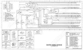 wiring diagram for international trucks readingrat net endearing International Truck Fuse Panel Diagram at 1979 International Truck Wiring Diagram