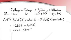 5 1 Standard Enthalpy Changes Of Formation And Combustion