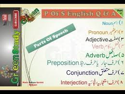 Urdu Grammar Charts 8 Parts Of Speech In English Grammar With Examples In Urdu
