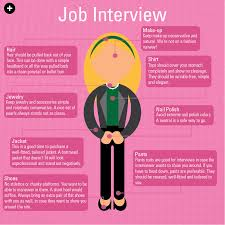 job interview tell me about yourself sample answer google search photos what to wear interview google search