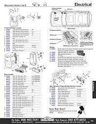 fuse box diagram land rover discovery diy enthusiasts wiring land rover discovery td5 fuse box diagram at Land Rover Discovery Td5 Fuse Box Diagram