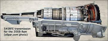 the 45rfe 545rfe and 65rfe automatic transmission for jeeps and rams 545rfe the 45rfe automatic transmission had three planetary gear sets instead of the two usually used in a 4 speed automatic which would in time