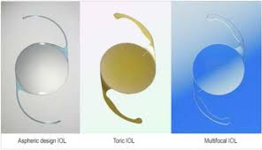 types of intraocular lenses iols