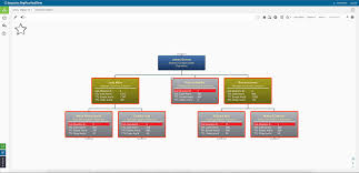 Call Center Organization Chart Related Keywords