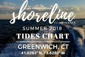 Greenwich Tide Charts Shorelines Illustrated