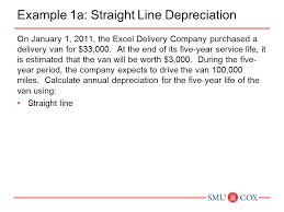 Straight Line Depreciation Equation Acct Class 21 Chapter 11 Depreciation Impairments And Depletion
