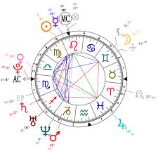 Astrology And Natal Chart Of Florence Welch Born On 1986 08 28