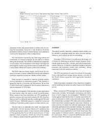 chapter seven analytical fire modeling literature review  page 44