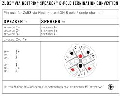 neutrik speakon wiring diagram trusted wiring diagram online neutrik speakon connector wiring diagram series parallel switch wiring neutrik speakon wiring diagram
