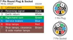 wiring diagram for 4 prong round trailer plug the wiring diagram 7 Round Trailer Plug Diagram similiar 7 pin round trailer plug wiring diagram keywords, wiring diagram 7 round trailer plug wiring diagram