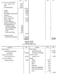 Accounting For Hotels With Accounting Entries Hotel Accounts