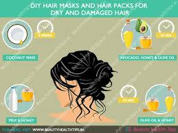 homemade hair mask for dry and damaged hair
