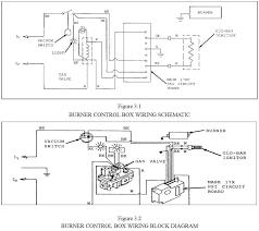 pride go go scooter wiring diagram wiring diagram and ebooks • go scooter wiring diagram simple wiring diagrams rh 2 2 5 zahnaerztin carstens de 24v e scooter wiring diagram go go pride scooter parts